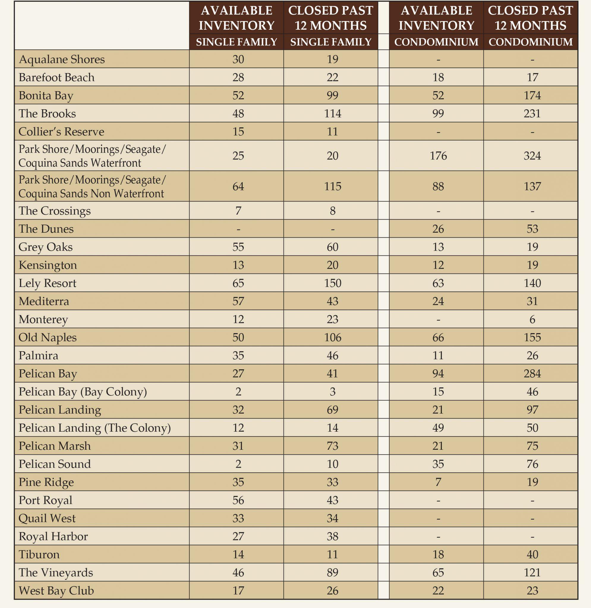 Market Report MAR 2014.indd