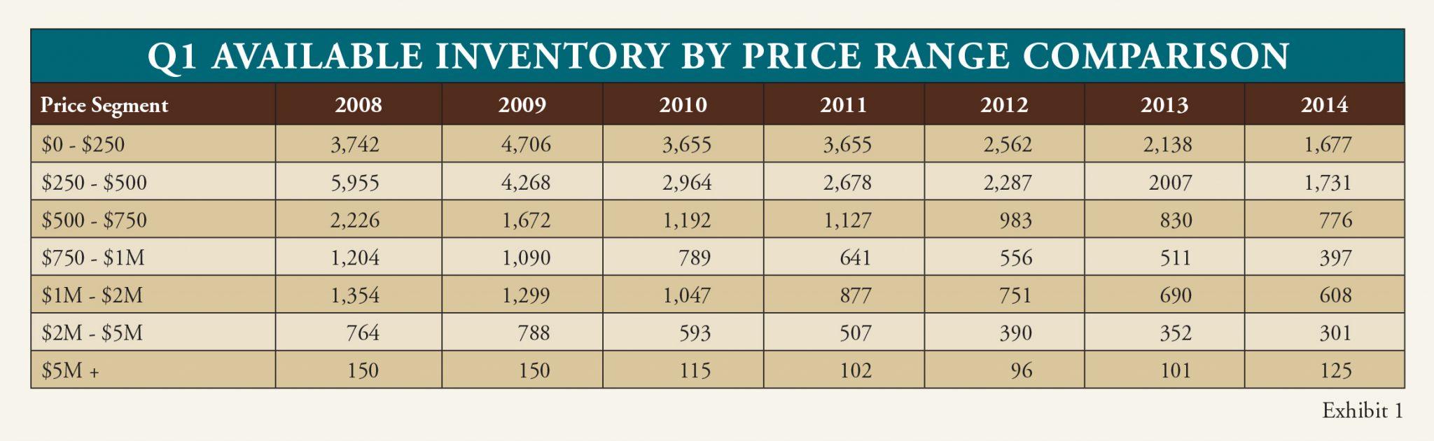 Market Report Q1 2014.indd