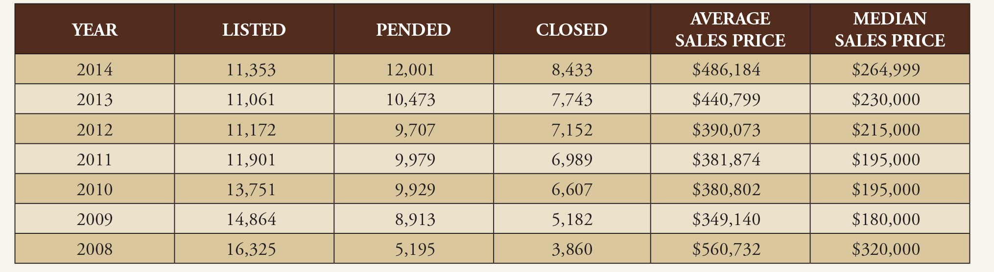 Market Report AUGUST 2014.indd