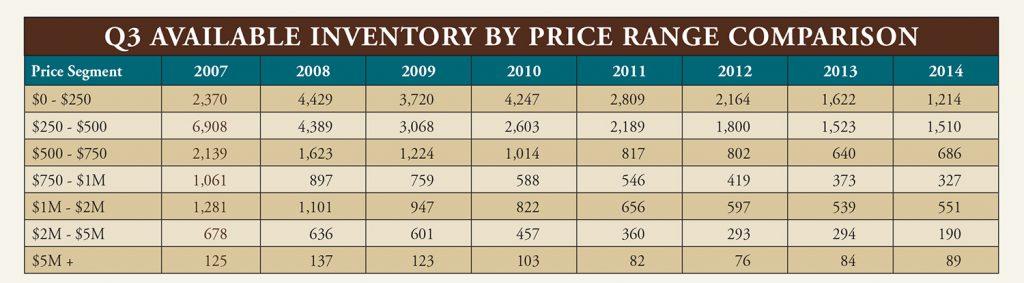 Market Report Q3 2014.indd